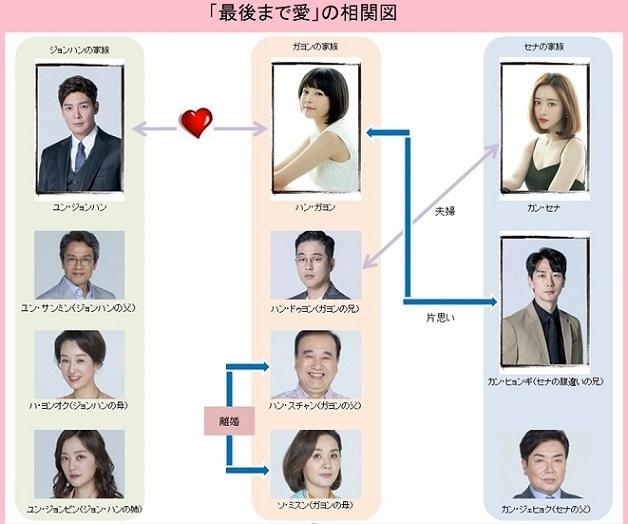 韓国 ドラマ は ポロポロ 愛 愛 は